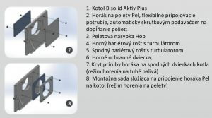 bisolid aktiv plus-pel